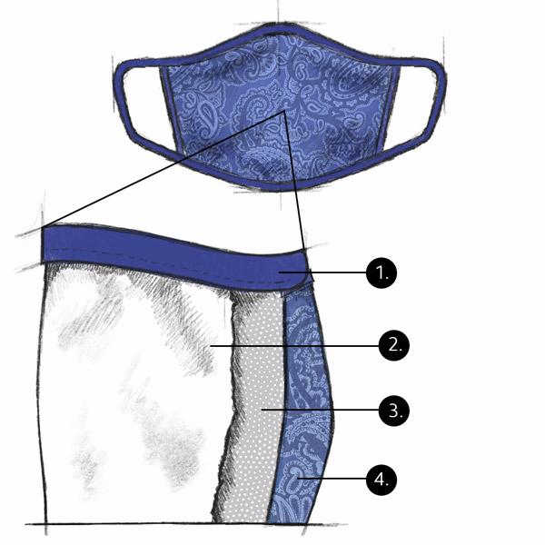 face mask filter construction